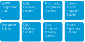 GDPR-Eight- package-solutions