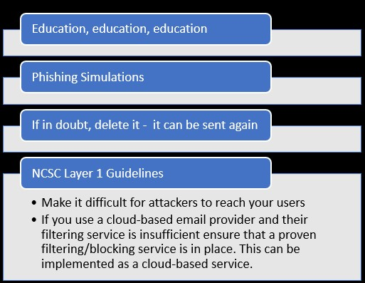 Tips to reduce the risk of phishing